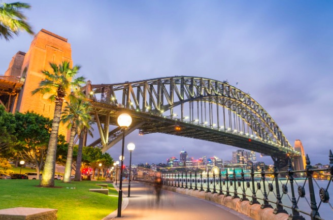 What does date mean in Sydney