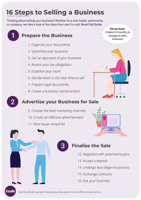 16 Steps to Selling a Business