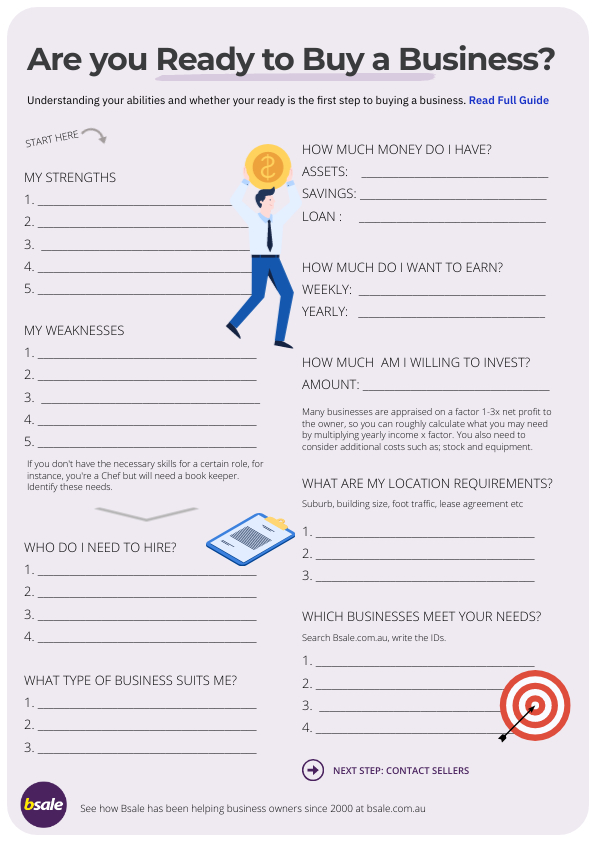 Checklist - Are you ready to buy a business?