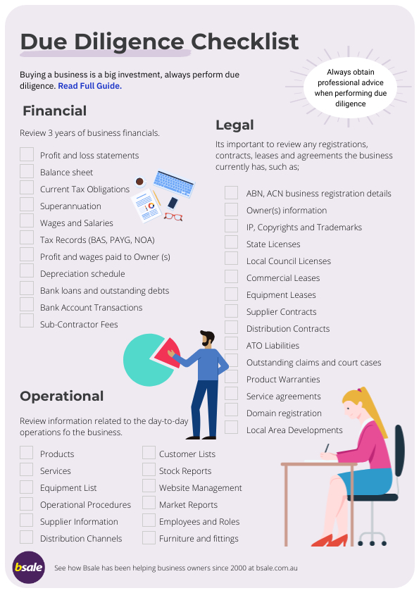 Due Diligence Checklist Buying a Business